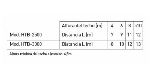 imagen tabla