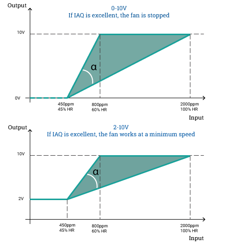 graph2-en.png