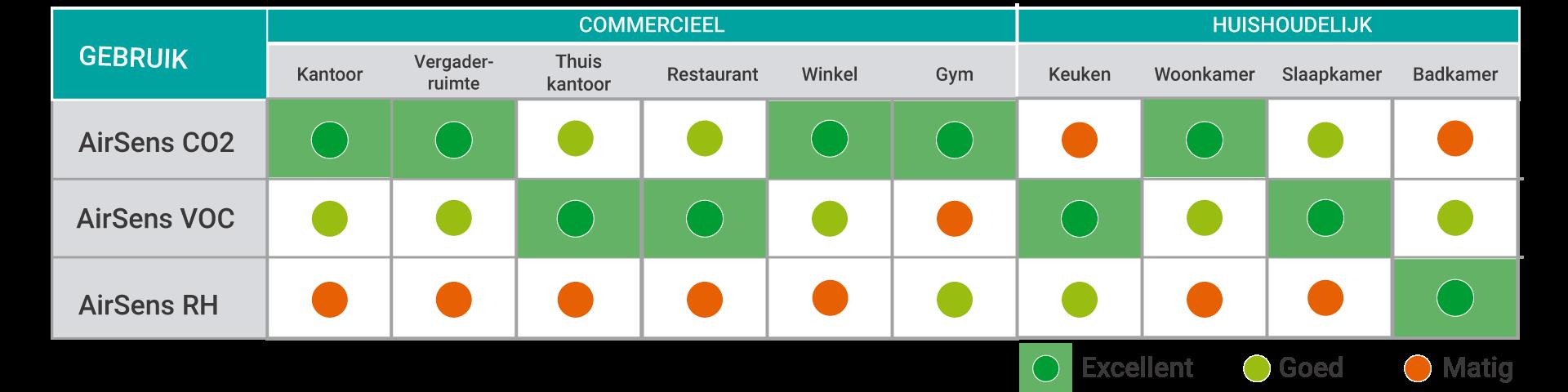 tabla-comparativa-nl.png