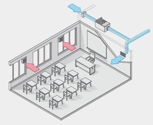 aula-uvf-ecowatt