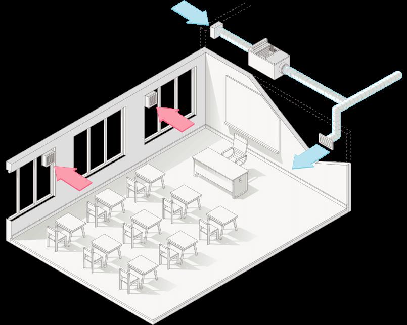 sp-uv-ecowatt-ventilacion-aulas-filtros-integrados