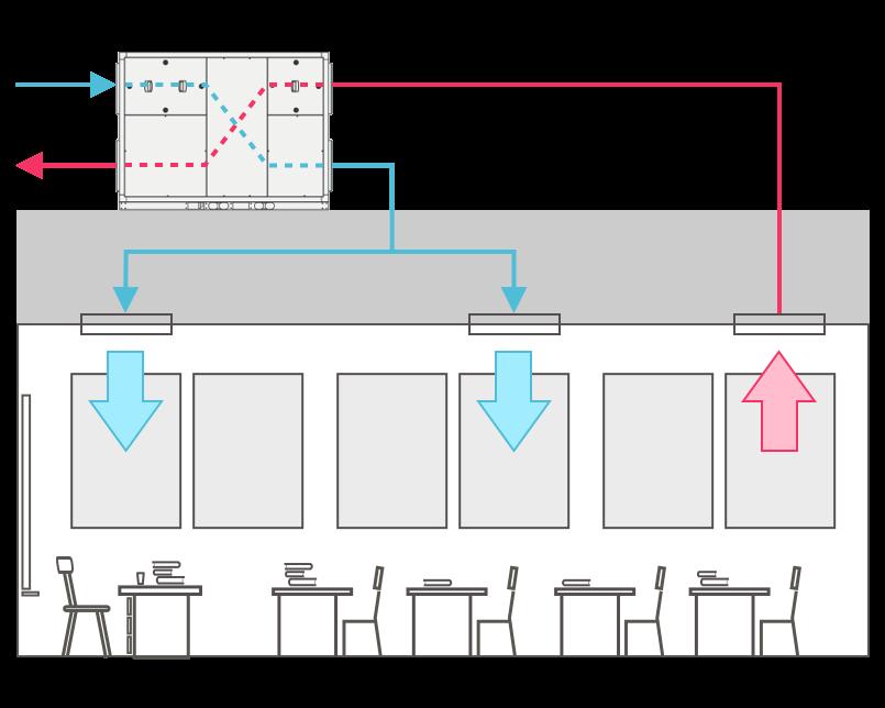 sp-vmc-cadb-he-ventilacion-aulas